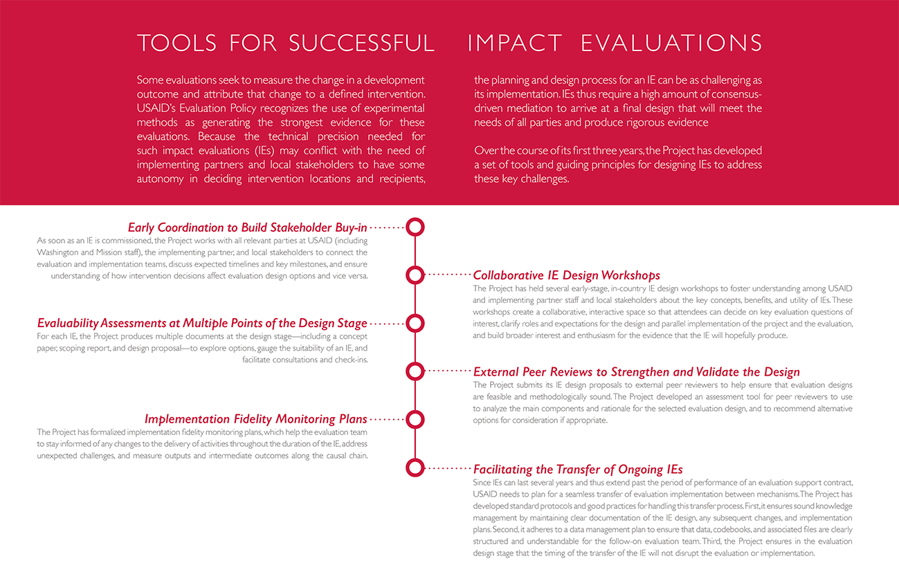 Infographic - Tools and Guiding Principles for Designing Impact Evaluations for USAID's Bureau for Economic Growth, Education and Environment