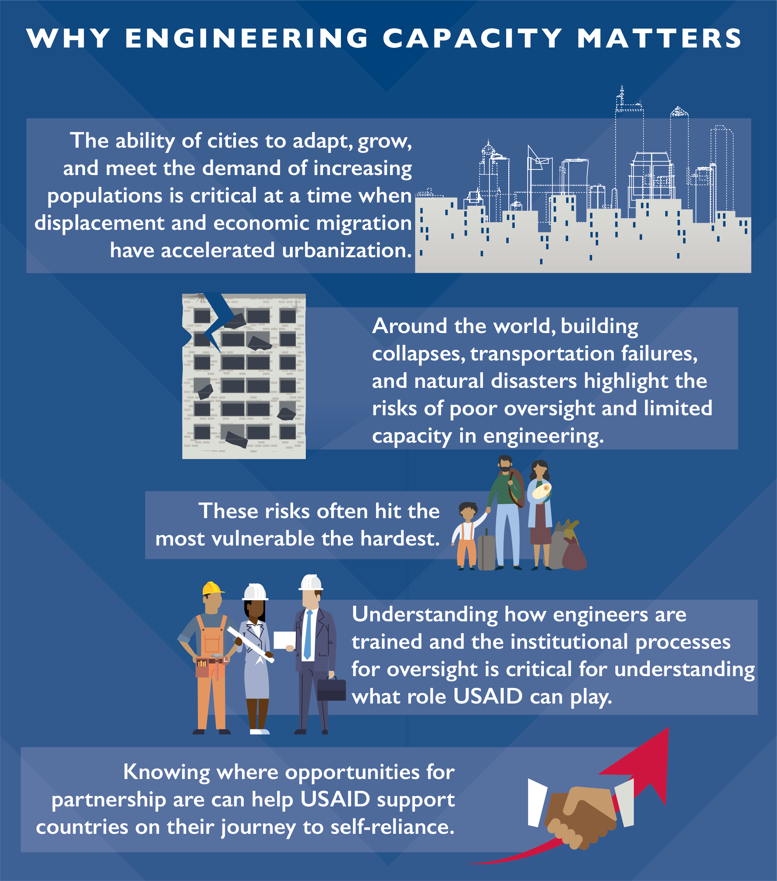 "Infographic explaining ""Why Engineering Capacity Matters"""