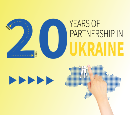 "iPad reading ""20 Years of Partnership in Ukraine"" with finger pointing to screen"